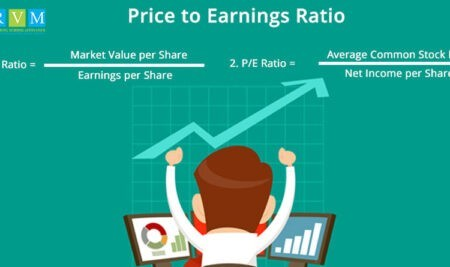 What is Price Earnings Ratio or PE Ratio?