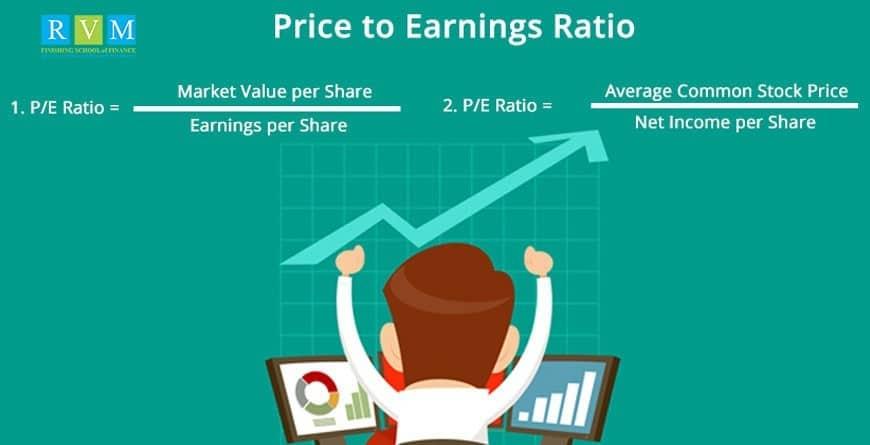 earning ratio